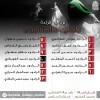 جدول قراءة زيارة الامام الحسين (ع) لشهر محرم 1436هـ